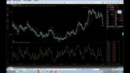 现货原油实盘技术分析 黄金分割实战技术 《市场节奏中的拐点》.avi