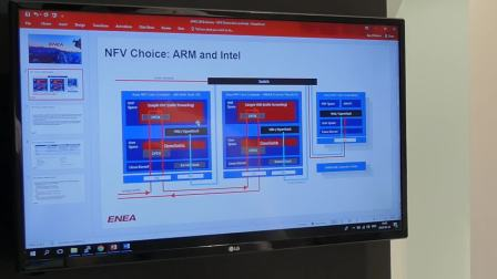 NFV CHOICE_ ARM AND INTEL