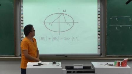 椭圆及其标准方程(唐华松)