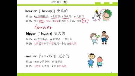 少儿英语培训记英语单词国家的英语单词
