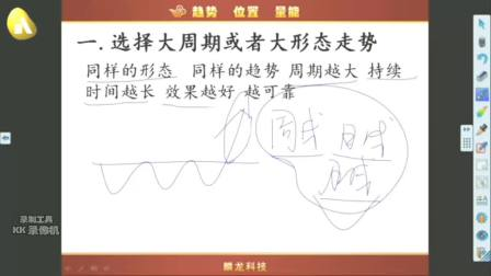 《火眼金睛擒金股-升华总结篇》朱一鸣2018.3.31
