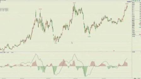 新手如何学炒股 怎么样看股票走势图 基金理财入门