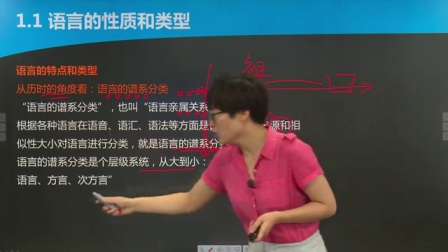 自考本科 汉语言文学【精讲】语言学概论-第一章 语言和语言学-第1讲