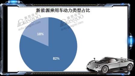 第306批《道路机动车辆生产企业及产品公告》发布 前途汽车获双准入