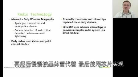 LimeSDR_中文视频教程_1
