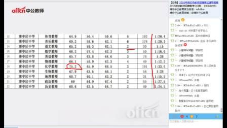 2018潍坊事业单位报名教育类类选岗指导解析会