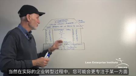 John Shook讲解精益企业转型模型