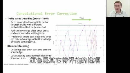 LimeSDR_中文视频教程_4