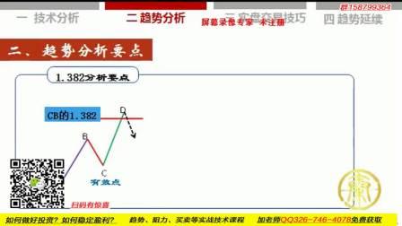 外汇交易高阶战法:趋势分析 短线交易技巧