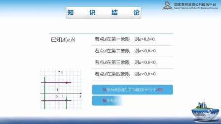 名师微课七年级下数学人教版微课视频平面直角坐标系二