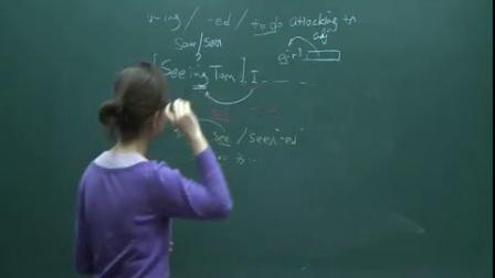 人教版高一英语必修四 Unit4-Grammar-名师示范课