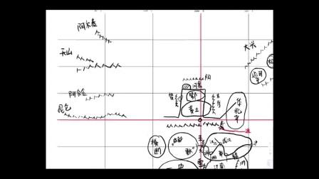 【乐学高考】区域定位2【名师】张文涛精品课程免! 费! 听!