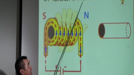 磁场内外结构---磁世界系列讲座之二