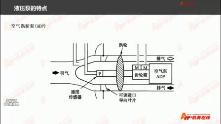 (液压系统)第六章 液压源系统