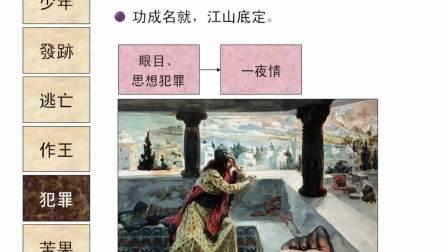 圣经简报站:大卫的成与败