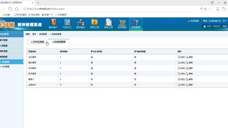 系统配置——业务模板、人员类型、收费标准、系统日志