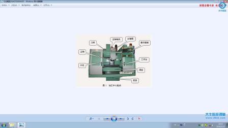 7分钟认识CNC机床各部分介绍