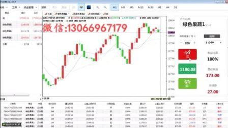外汇微交易MACD技术指标讲解分享解析
