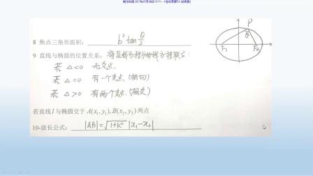 高三复习课61椭圆知识点复习