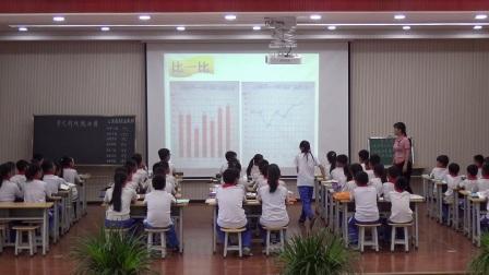 罗成燕人教版五年级数学下册单式折线统计图