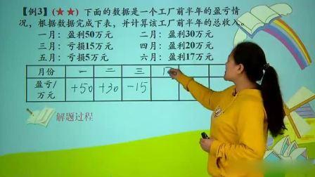 学而思网校13147苏教版五年级上下全册数学满分班(教材精讲 数学拓展)