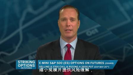 Striking Options: FOMC Meeting chi_hans