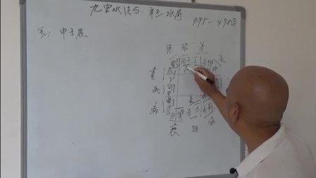 九宫水法5辛壬水局