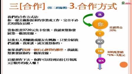 magic[林昱老師] 陌生開發戰略07- SOP流程4合作方案