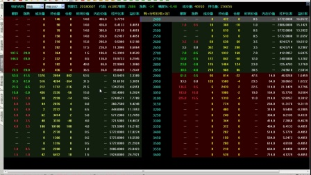 期货张宁-期权衍生品是什么?股票