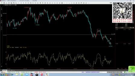 布林线三根线怎么看 什么是牵引点 趋势线正确画法 如何把握黄金趋势拐点