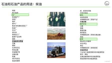 09.石油数据