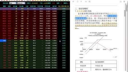 期货张宁-豆粕期权、白糖期权常用策略分析股票外汇比特币