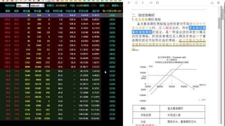 期货张宁-商品期权策略实盘总结股票