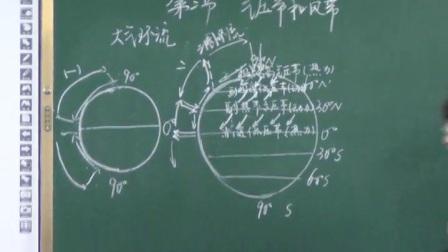 《气压带和风带》优质课(人教版高中地理必修一,荆素花)