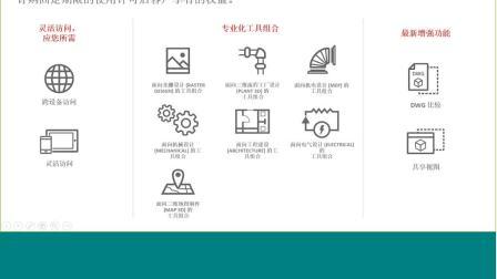 """""""产品使用""""-26 2018.5.24 超越基础:AutoCAD 文件,新的发现4"""