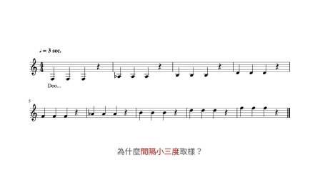 取樣機:來把嘎老師變成電子樂器吧!(feat. Miss Ga 嘎老師)