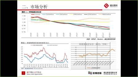 20180612-盛达期货行情研讨会
