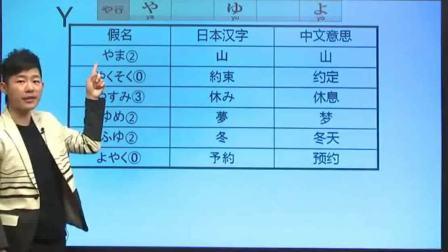 日语学习培训 五十音图速记法
