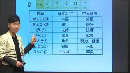 日语学习培训 日语入门教程视频