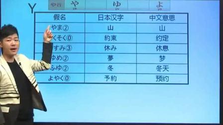 日语学习培训 在线日语入门视频