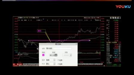股票实战技巧 六脉神剑战法 (3)_标清