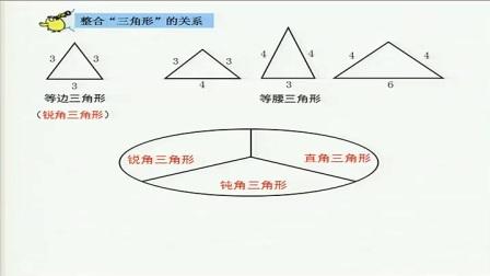 苏教版小学六年级数学下册七总复习二图形与几何2平面图形的认识 2-胡老师配视频课件教案