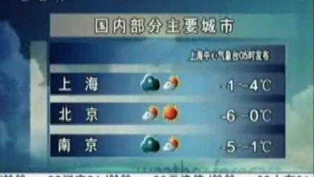 国内主要城市天气预告