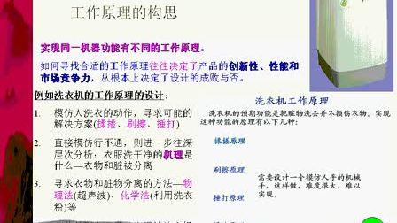 上海交大 机械原理24