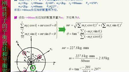 上海交大 机械原理35