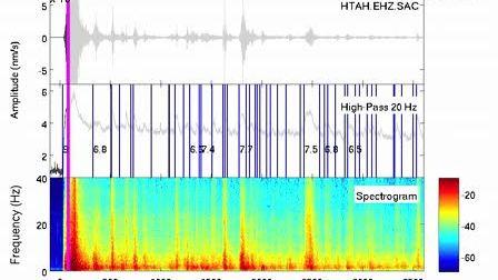 日本311大地震的地声