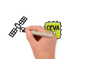 CEVA X1物联网处理器 和 Dragonfly NB2 – 全球首个eNB-IoT Rel14解决方案