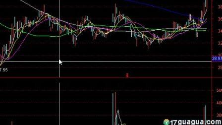 投资家1973 2012.9.11均线锁定,K线验证