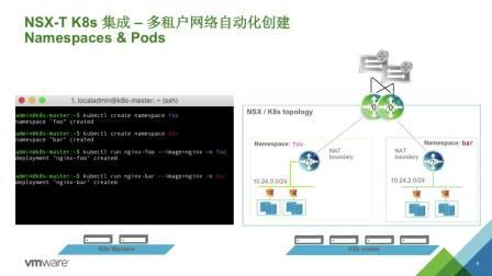 淡成-VMware Pivotal Container Service