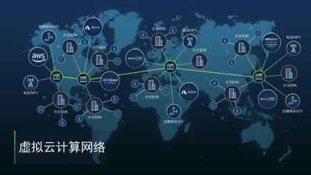 为数字化企业构建业务网络结构